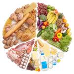 Các chế độ ăn theo độ tuổi phù hợp với giai đoạn đại dịch Covid-19